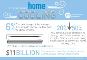 cooling graphic